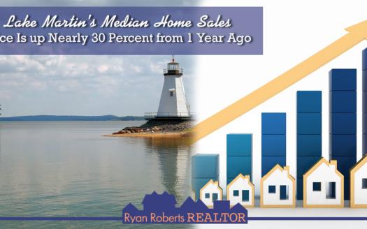 Lake Martin's median home sales price