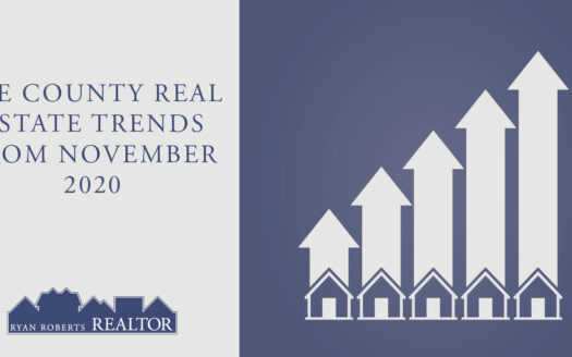 Lee County Real Estate Trends from November 2020